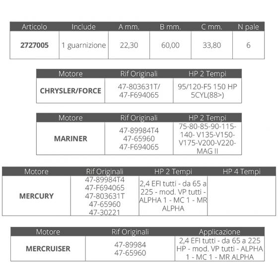BAROTTO 8-10HP - Numero