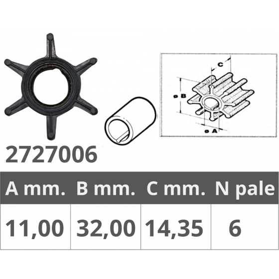 RONDELLA 70-85 hp - Numero