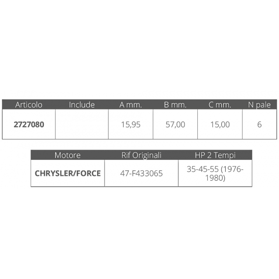 PLACCA IN ZINCO 75-130-225...