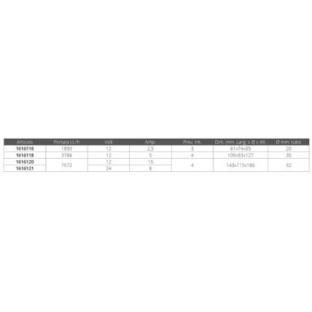 ZATTERA TRANSOCEAN PLUS 12P RIGIDA - Numero