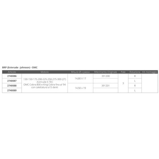 PALA PER REMO TENDER - Numero